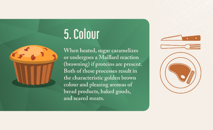Sugar undergoes chemical reactions when heated to give a golden brown colour to baked goods