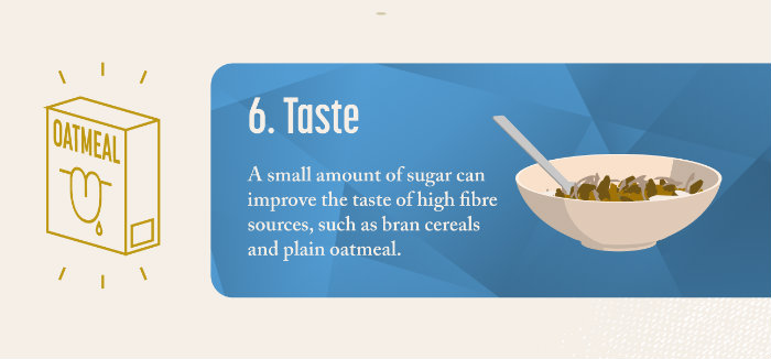 A small amount of sugar can improve the taste of high fibre foods