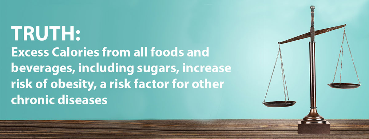 Excess calories from all sources including sugars increases risk of obesity